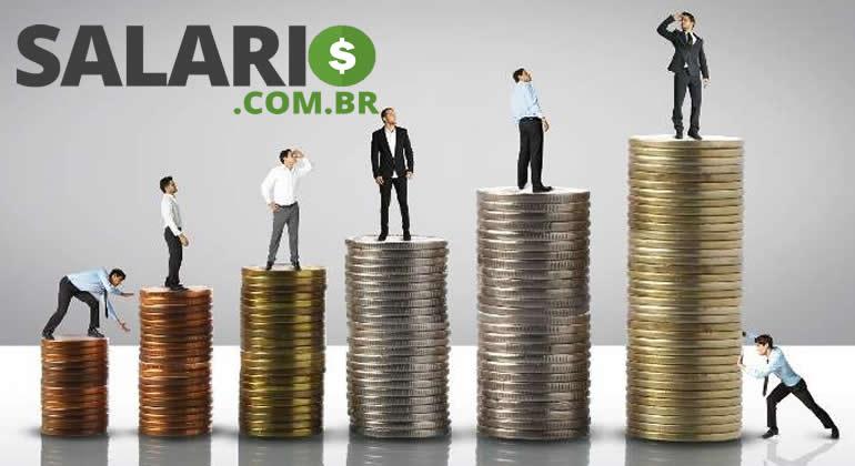 Salário e mercado de trabalho para Caixa de Banco – Salário – RS
