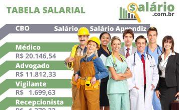 Tabela salarial das profissões
