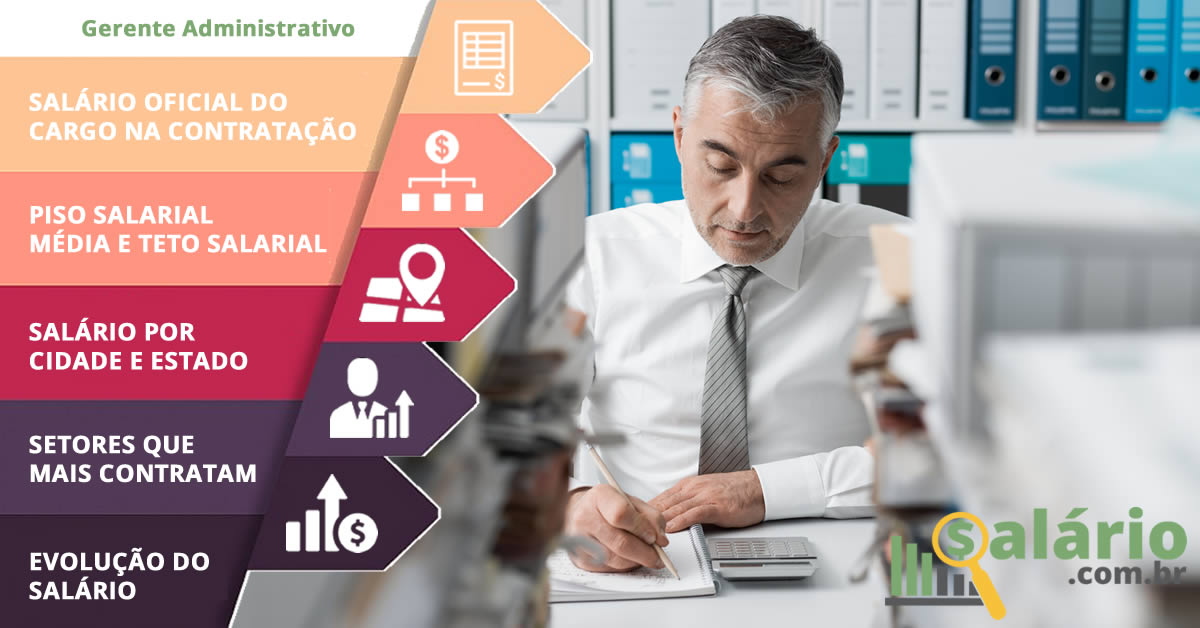 Gerente Administrativo – Salário – Formiga, MG