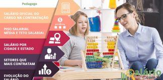 Salário da Pedagogia no Brasil