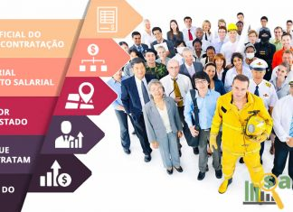 Auxiliar de Serviços Gerais – na Confecção de Roupas – Salário – Campo Grande, MS