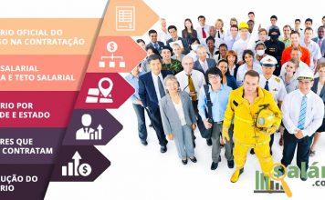 Coordenador Executivo – Salário – São Paulo, SP