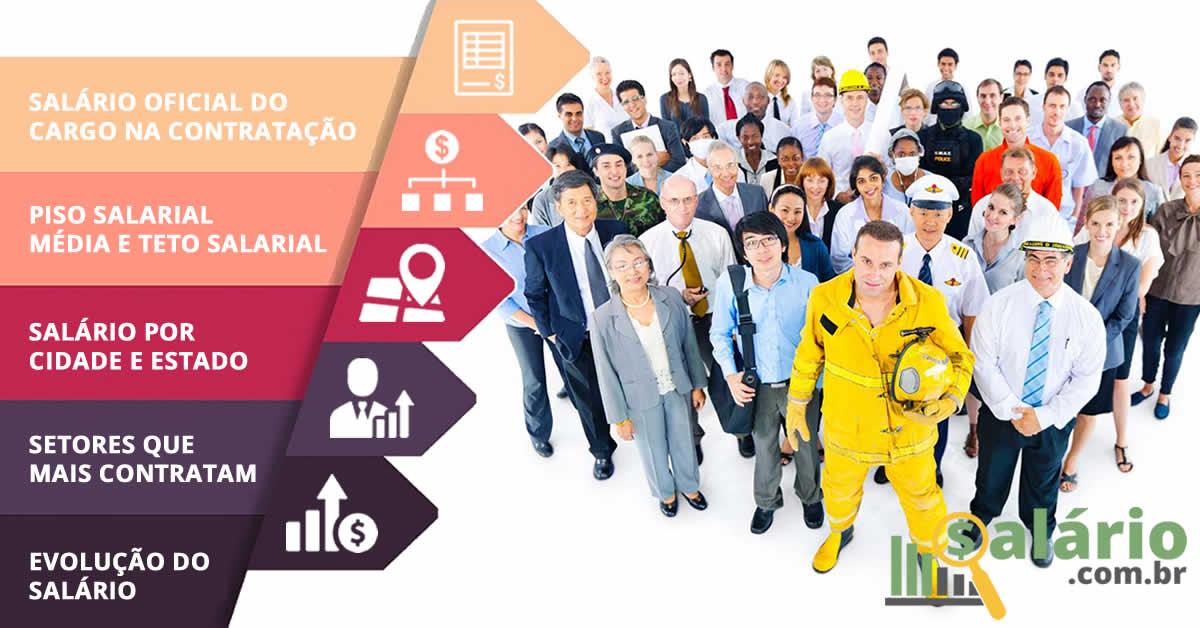 Salário e mercado de trabalho para Encarregado de Obras – Salário – Montes Claros, MG
