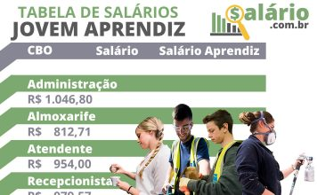 Tabela salarial jovem aprendiz 2018