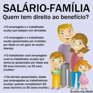 Quem tem direito ao salario familia