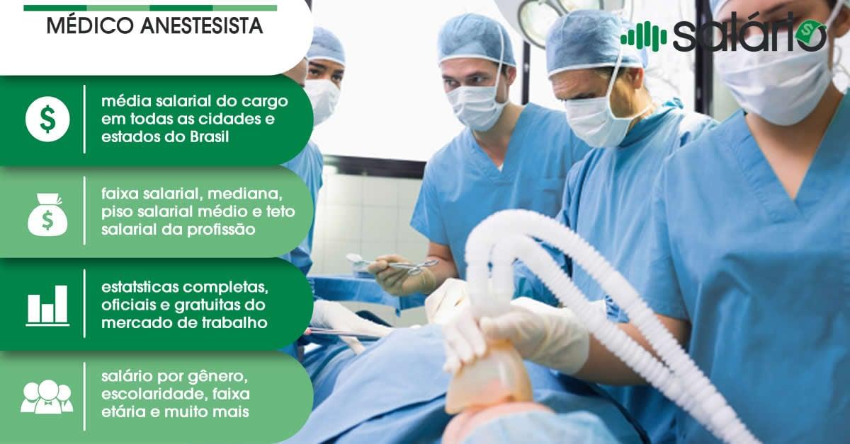 Salário e mercado de trabalho para Médico Anestesista