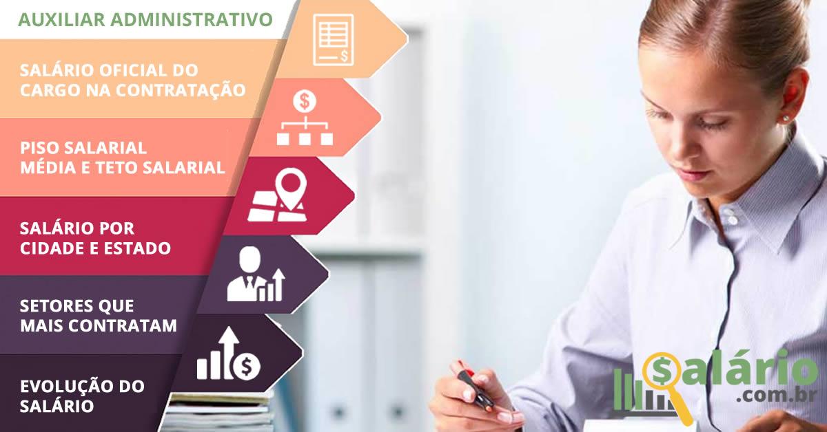 Salário e mercado de trabalho para Auxiliar Administrativo