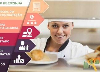 Auxiliar de Cozinha – Salário – Campo Grande, MS