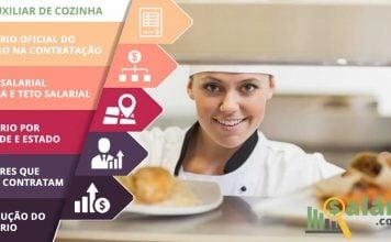 Auxiliar de Cozinha – Salário – Atibaia, SP