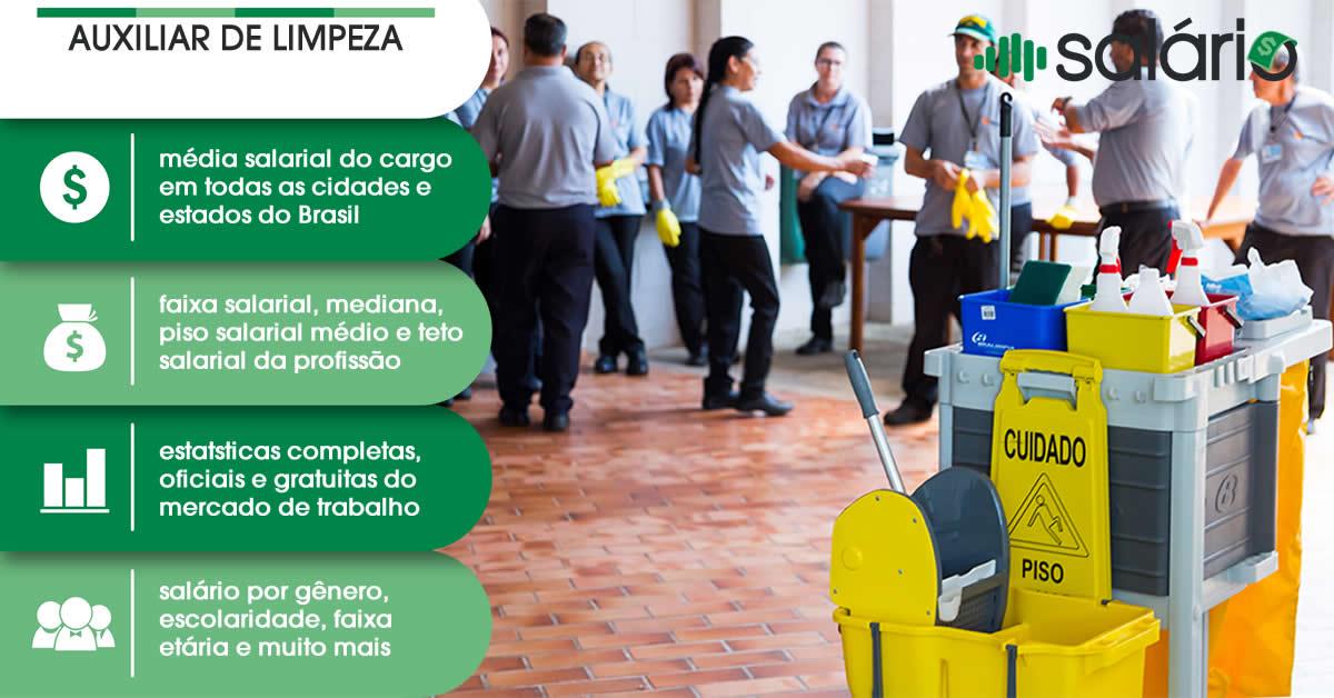 Salário e mercado de trabalho para Auxiliar de Limpeza
