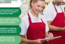 Balconista piso salarial e mercado de trabalho