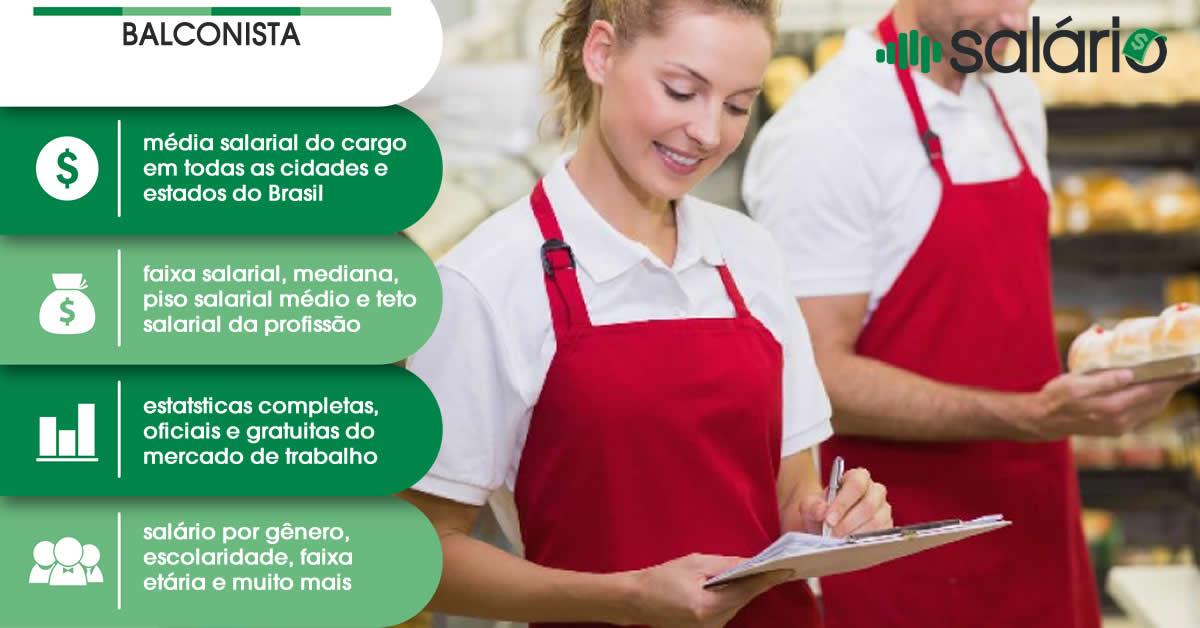 Salário e mercado de trabalho para Balconista – Salário – Camaçari, BA
