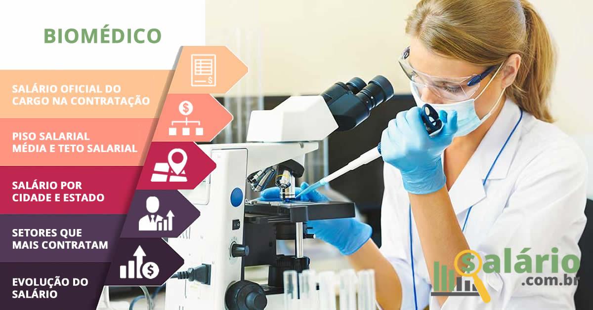 Pesquisa de salários do cargo de Biomédico no Brasil