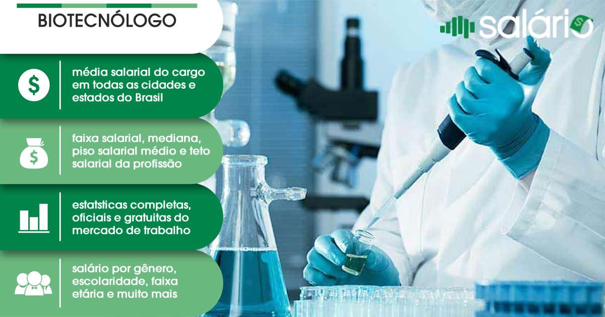 Biotecnólogo salario e mercado de trabalho na biotecnologia