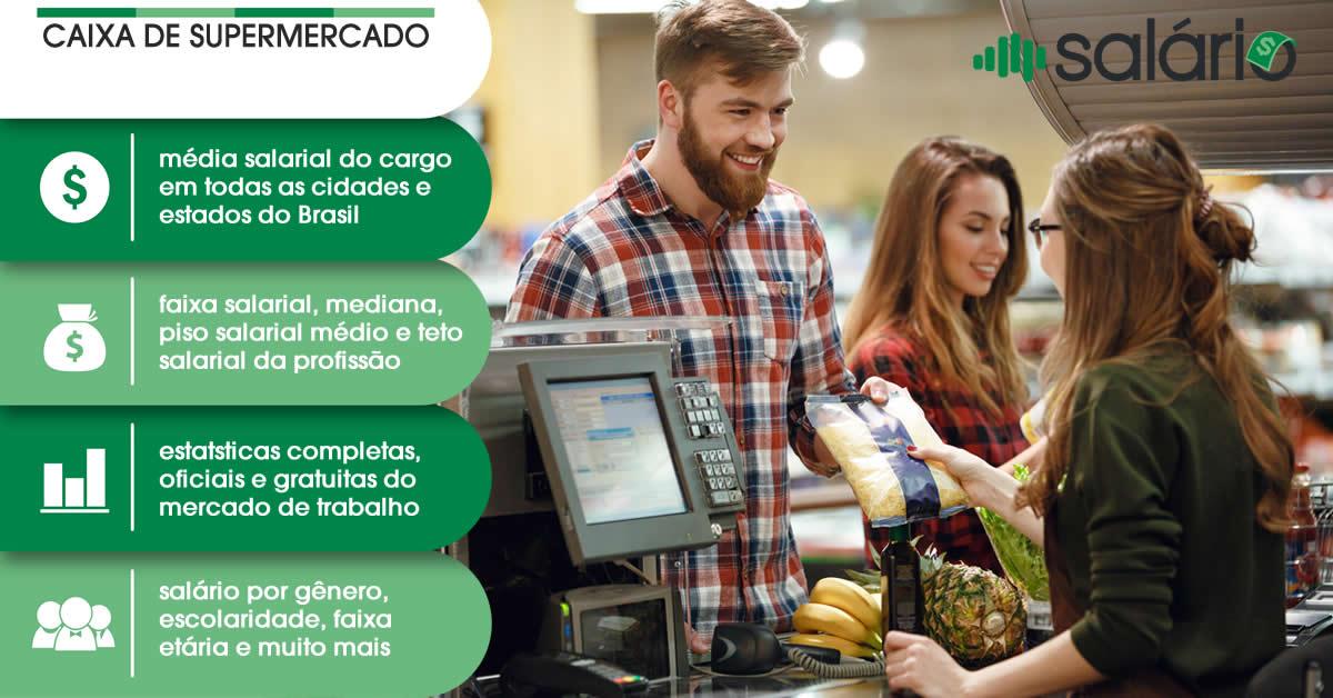 Salário e mercado de trabalho para Caixa (supermercado) – Salário – RN