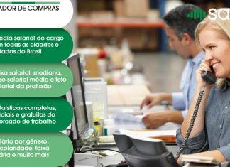 Coordenador de Compras