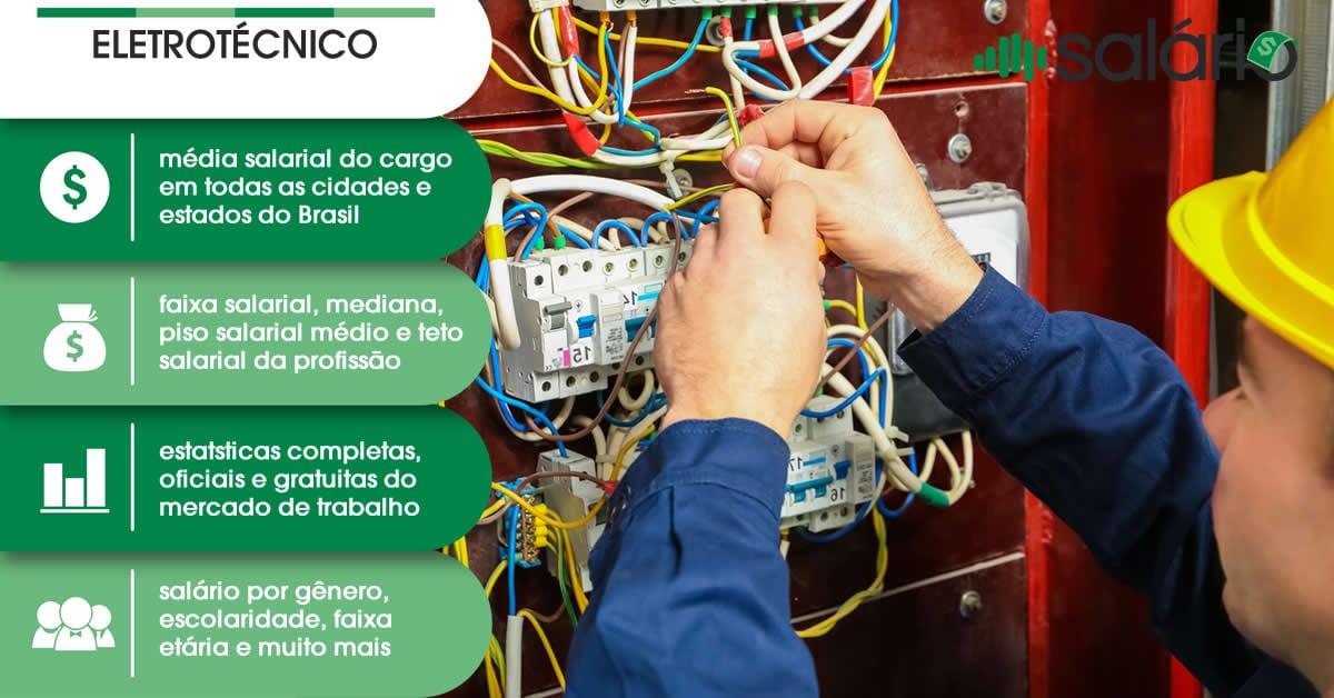 Salário e mercado de trabalho para Eletrotécnico