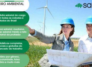 Engenheiro Ambiental