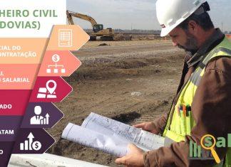 Engenheiro Civil (Rodovias)