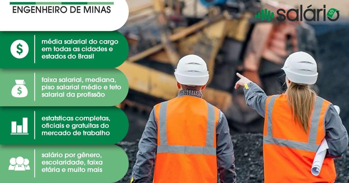Salário e mercado de trabalho para Engenheiro de Minas