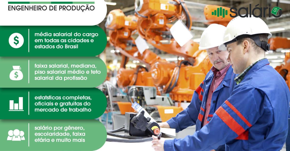Salário e mercado de trabalho para Engenheiro de Produção