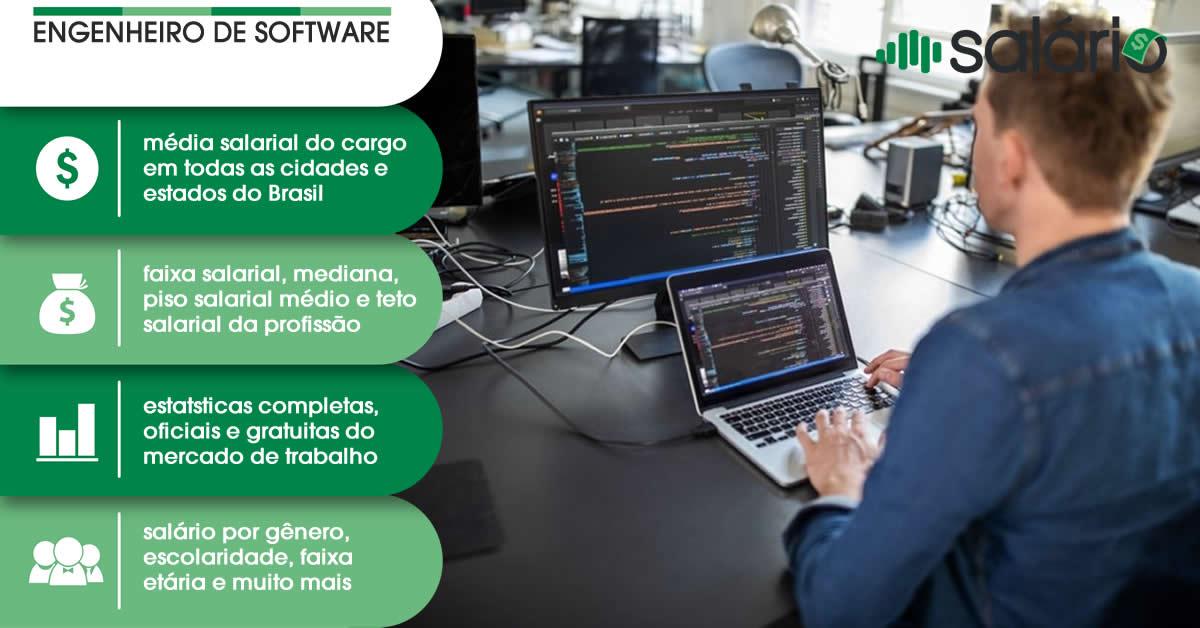 Salário e mercado de trabalho para Engenheiro de Software