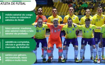 Atleta de Futsal – Salário – Novo Hamburgo, RS