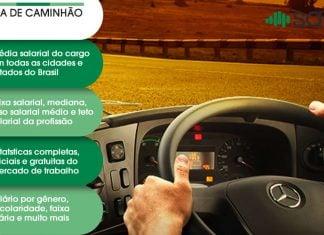 Motorista de Caminhão – Salário – Gravatai, RS