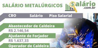 Tabela de cargos e salários dos Metalúrgicos 2018