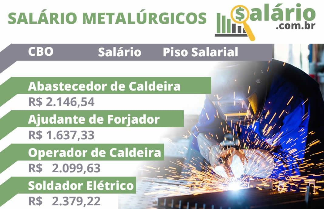 Tabela de cargos e salários dos Metalúrgicos