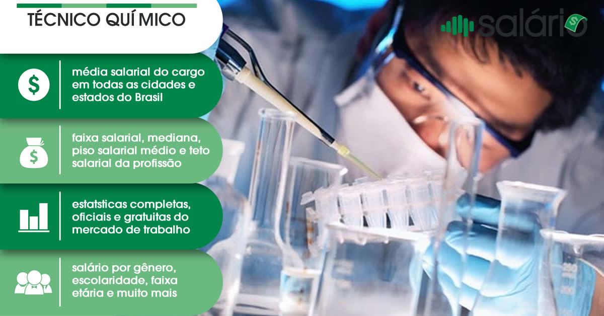 Salário e mercado de trabalho para Técnico Químico