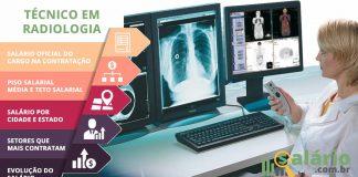 Pesquisa de salários para Técnico em Radiologia no Brasil