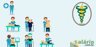 Mercado de Trabalho para a Fisioterapia