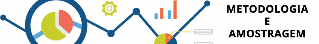 Metodologia e amostragem da pesquisa