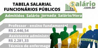 Salários funcionários públicos