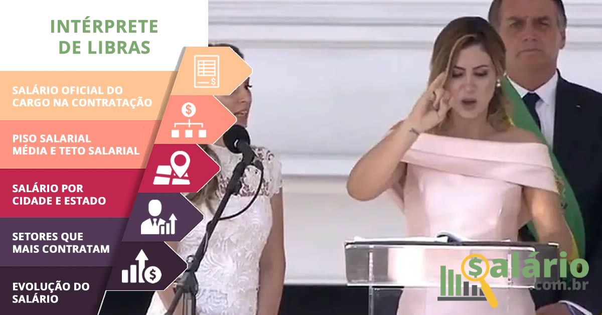 Salário e mercado de trabalho para Intérprete de Libras