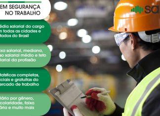 Técnico em Segurança no Trabalho – Salário – Marabá, PA