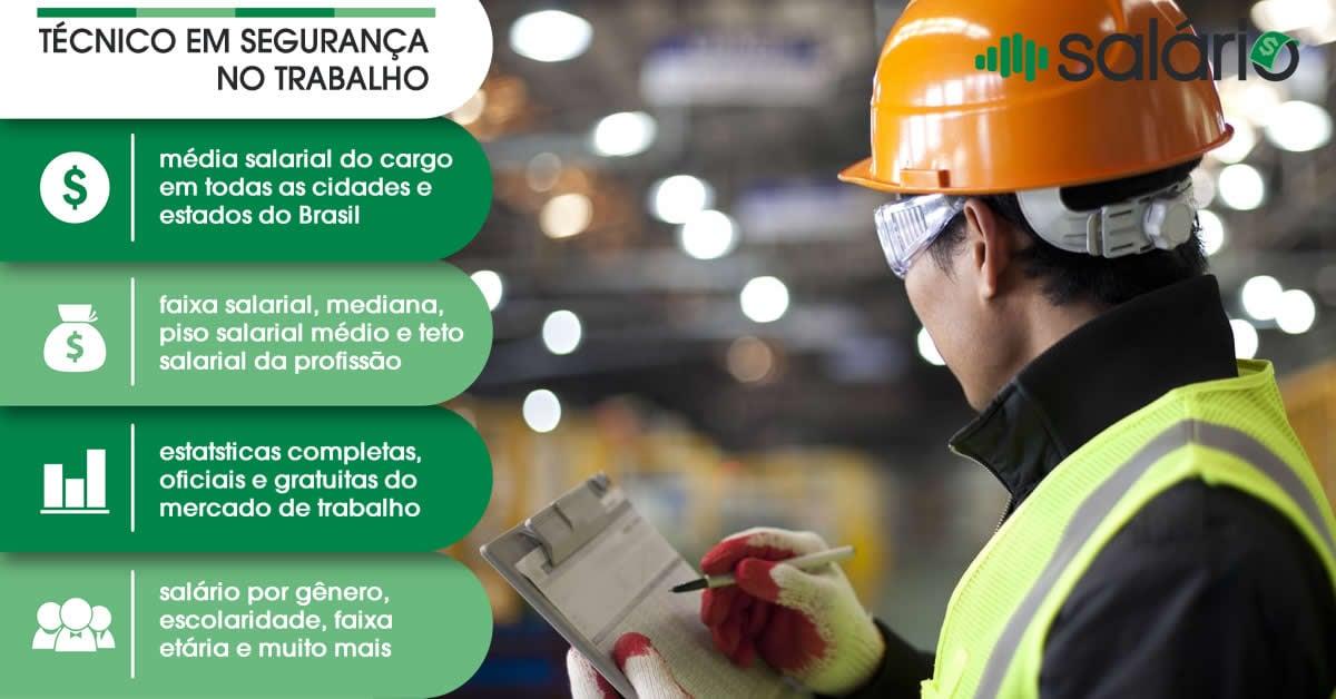 Salário e mercado de trabalho para Técnico em Segurança no Trabalho – Salário – SE