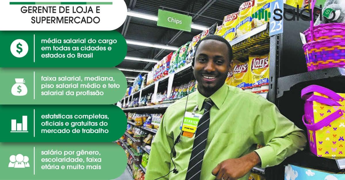 Salário e mercado de trabalho para Gerente de Loja e Supermercado