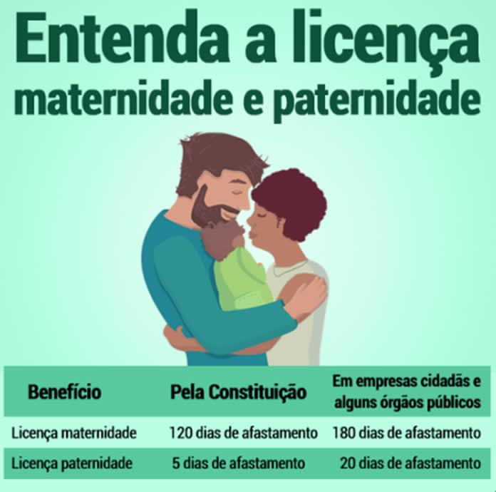 Licença paternidade