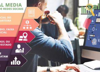 Social Media – Analista de Redes Sociais – Salário – Contagem, MG