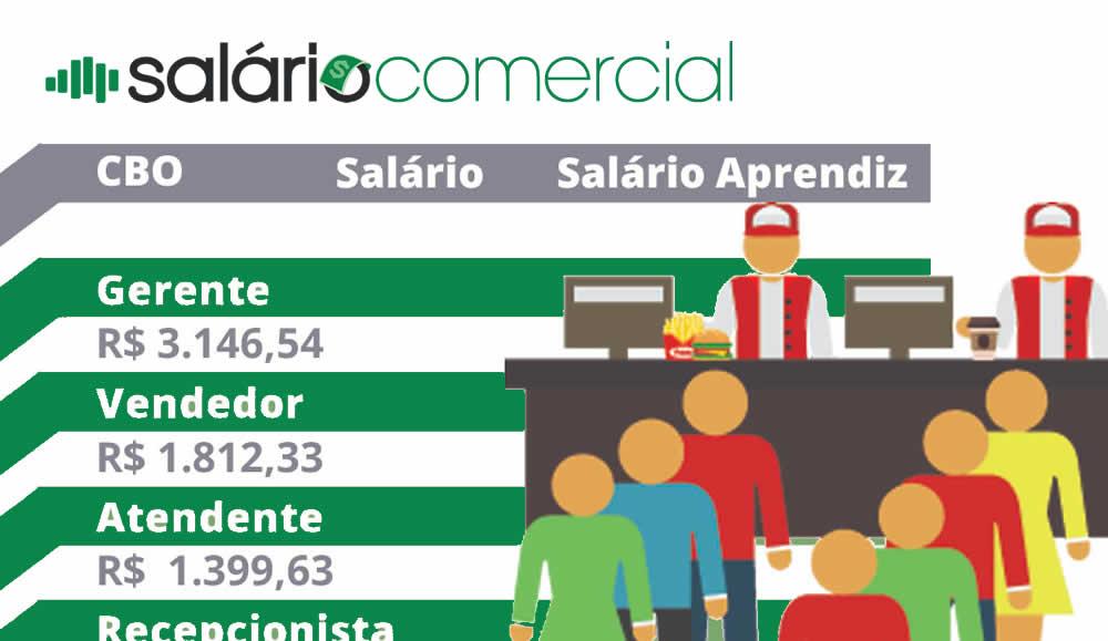 Tabela salarial do comercio