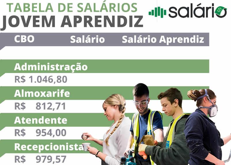 tabela salarial jovem aprendiz