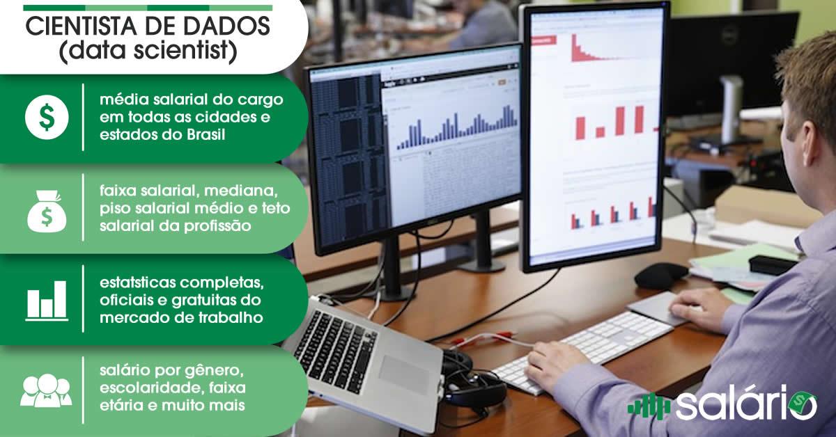 Salário e mercado de trabalho para Cientista de Dados (Data Scientist)