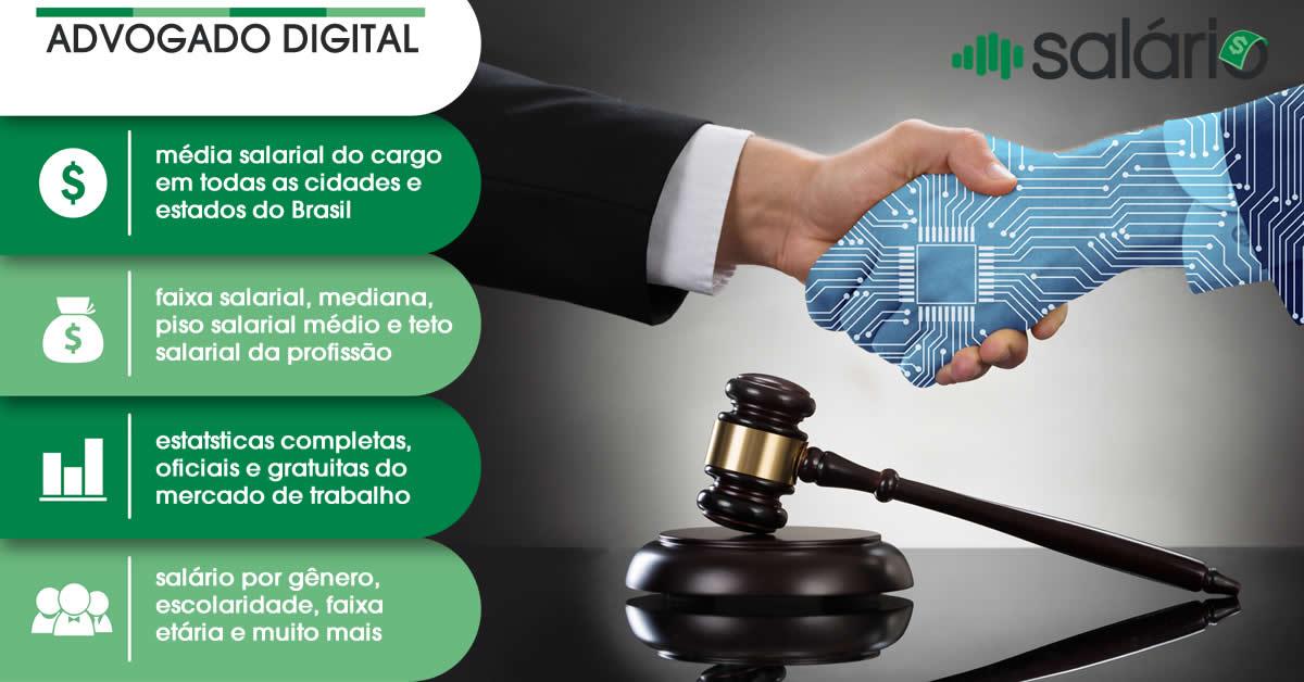 Advogado Digital Salario