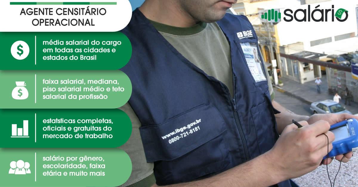 Agente Censitário Operacional – Salário – Cuiabá, MT
