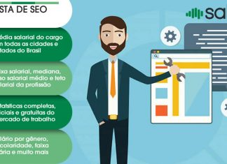 Analista de SEO (Search Engine Optimization)