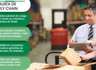 Analista de Supply Chain – Salário – Curitiba, PR