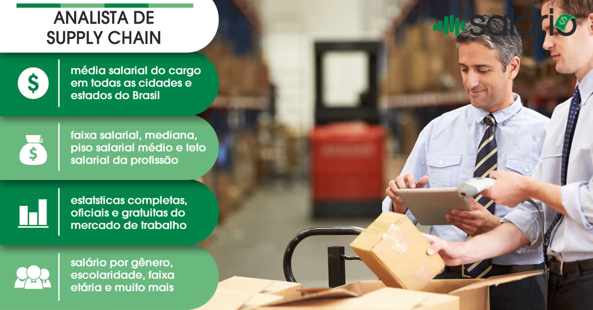 Analista de Supply Chain