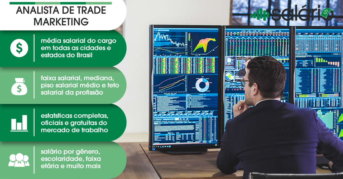 Analista de Trade Marketing Salario